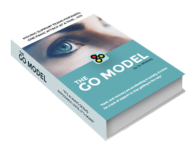 The Go Model Book